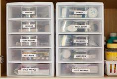 Risultati immagini per Medicine Cabinet Organization.