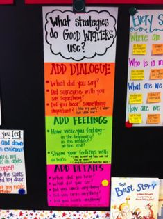 What good writers use when writing:  http://www.julieballew.com/A_Literate_Life/Photos/Pages/Anchor_Charts.html#146