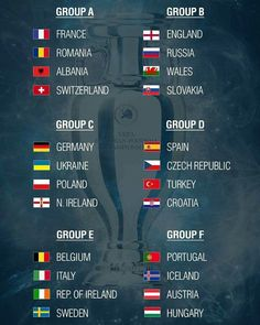 UEFA 2016 Groups 12.12.15 http://weloveourfootball.co.uk/