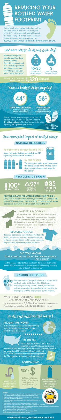 Everyone can reduce their water bottle footprint by drinking local. Check out these awesome tips on how to reduce your bottled water footprint. Water Footprint, Carbon Footprint, Drinking Water, Bottled Water, Water Bottles, Plastic Bottles, Recycling Facts, Water Facts, Green School