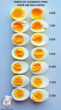 Steam eggs instead of cooking! – Lori Larson – – Rezepte & DIY Steam eggs instead of cooking! Cooking Time, Cooking Recipes, Cooking Eggs, Cooking Icon, Cooking Chef, Cooking Salmon, Cooking Videos, Slow Cooking, Cooking Classes
