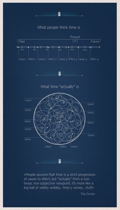 Wibbly wobbly poster  Now prints available here!  by Sof Andrade / society6 / behance