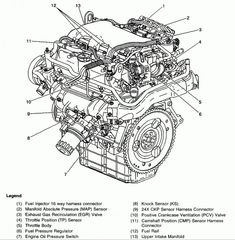 1995 Ford F150 Engine Wiring Diagram and Ford F Engine