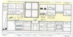 ОБУСТРОЙСТВО КУХНИ (МЕБЕЛЬ, МАТЕРИАЛЫ И БЫТОВАЯ ТЕХНИКА). Дизайн. Как изменить пространство. Энциклопедия ремонта идизайна.Ремонтно-строительные компании АЛЬТА. Евроремонт, дизайн интерьера, архитектурное проектирование, согласование, отделка, перепланировка, ремонт, ландшафтный дизайн, ремонт квартир, ремонт помещений.