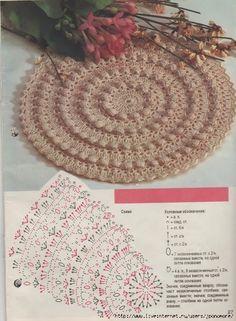 Delicadezas en crochet Gabriela: Alfombra con hilado bien grueso
