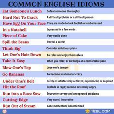 What is an idiom? Learn idiom definition, common idioms list and popular sayings in English with meaning, idiom examples and ESL pictures. These idiomatic expressions can be used to improve your English speaking and writing. Common English Idioms, Common Idioms, English Phrases, English Vocabulary, English Grammar, English Language Learning, Learning Spanish, English Study, Learn English
