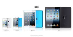 Top 3 yet-to-be seen features we want Apple's iPad mini 2 and iPad 5 to tout. The rumor mills are inundated with speculations regarding the launch of the purported iPad mini 2 and iPad Iphone 5s, Apple Iphone, Online Computer Store, Newest Macbook Pro, Display Technologies, Apple New, Ipad Mini 3, New Ipad, Apple Products
