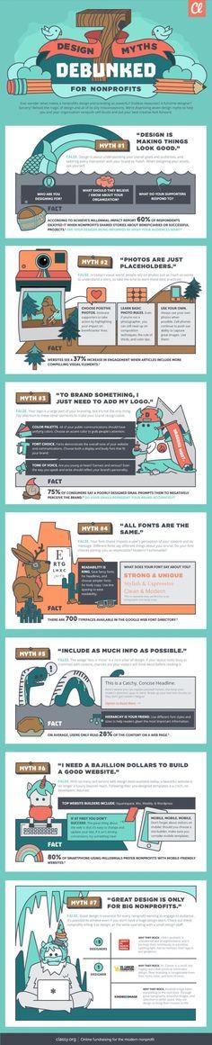fundraising infographic : fundraising infographic : INFOGRAPHIC: 7 Design Myths Debunked for Nonprofits