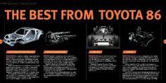 Brosur Toyota 86
