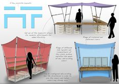 Project to design a mobile market stall. Group university project, involving Charlie Jackson http://charliejackson.com