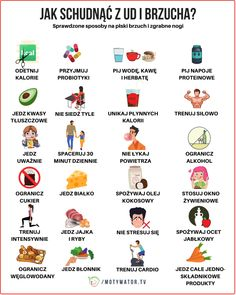 Jak schudnąć z ud i brzucha? 30 sposobów na płaski brzuch i zgrabne nogi. Vademecum. | Motywator Dietetyczny Health Coach, Health Diet, Health Fitness, Workout At Work, Lose Weight, Weight Loss, Fitness Planner, Excercise, Better Life