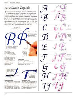 (четыре страницы — из книги Дэвида Харриса The Art of Calligraphy) Приносите с собой ноутбуки, у кого есть. И, пожалуйста, постарайтесь дома написать (используя эти или…