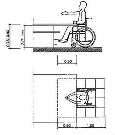 Minimum Width Of Accessible Parking Is 3 60 M P A R K