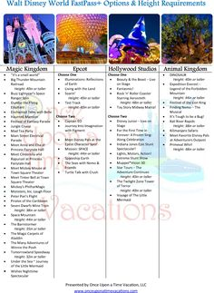 Printable Walt Disney World FastPass  Tiers and Recommendations
