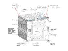 Tongjiang Recycled Brick School  / Joshua Bolchover  John Lin