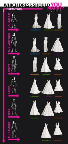 Which dress should you marrry? A great chart for assisting you to select any special  occasion dress.