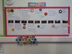 Talk 4 Writing, Teaching Writing, Literacy Working Wall, Ks1 Classroom, English Sentences, Year 6, New Class, School Ideas, Stage