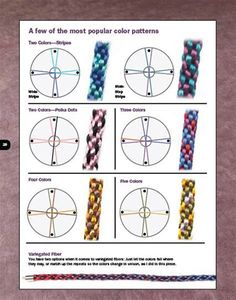 Image result for kumihimo patterns free 8-Thread