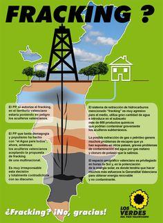 ¿Fracking? ¡No, gracias! http://elsverdspv.net