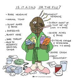 nurse mnemonics - Sick or flu Cold Vs Flu, Nursing School Notes, Nursing Schools, Nursing Mnemonics, Pharmacology Mnemonics, Nursing Tips, Nursing Programs, Rn Programs, Bsn Nursing