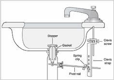 8 best sink drain images rh pinterest com