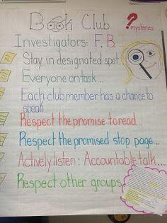 The Teacher's Theory: Anchor Charts