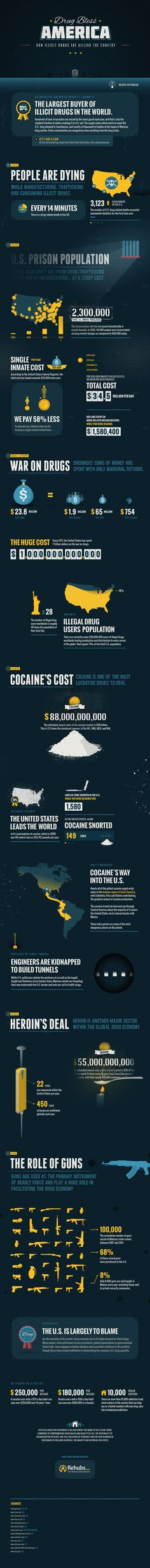 Cocaine And Heroin Jokes Are Absolutely Hilarious. Just Read This Graphic To See How Funny They Are.