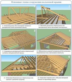 E-mail - marc bijleveld - Outlook A Frame Cabin Plans, House Roof Design, Metal Roof Houses, Building Foundation, Mansard Roof, Build Your Own House, Roof Structure, Roofing Systems, Construction Design