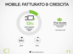 mobile friendly, turismo, web