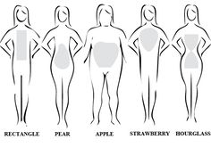 Girl With Curves: Body Type Tips