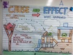Cause & effect {anchor chart} haha I love this. Middle schoolers would be all over this. They have to draw a picture of a cause and effect. This would definitely be the model I use
