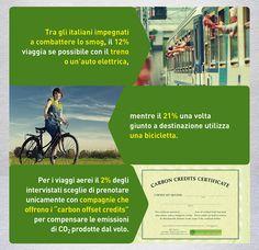 Gli italiani sono turisti eco-consapevoli? Abbiamo indagato e raccolto in una moodgraphic il pensiero della nostra community in materia di viaggi all'insegna dell'eco-sostenibilità. #lastminute.com #localista #lastminute #lowcost #viaggi #travel #green #eco #ecologia #viaggiare