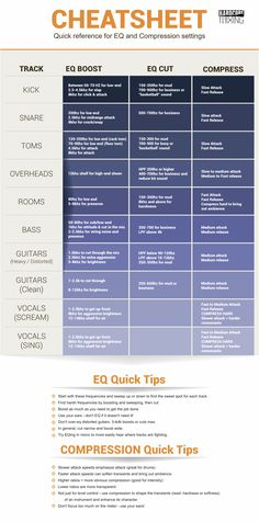 EQ Cheatsheet quick reference