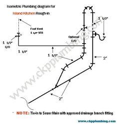 Rough In Diagram Of Vertical Wet Vent Plumbing Vent