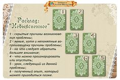 Tarot Spreads, Wicca, Witchcraft, Celtic, Magic, Tarot Card Decks, Note, Witch Craft, Magick