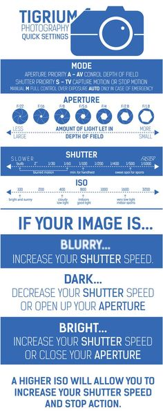 Photography cheat sheet - quick access to common camera modes and settings - aperture, shutter, ISO.: