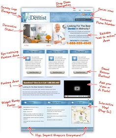 Medical Practice Website Design Services for Doctors