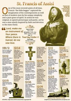 Saint of the Day – 4 October – St Francis of Assisi O. St. Francis, St Francis Assisi, Catholic Religion, Catholic Saints, Roman Catholic Beliefs, St Clare's, Saint Quotes, Religious Education, Catholic Prayers