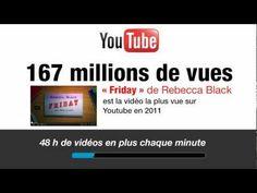 Média Sociaux, les chiffres de 2011
