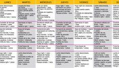 ¡Plan de dieta para la pérdida de peso que funciona DE VERDAD!