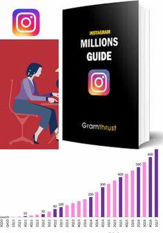 Guide, Digital Marketing, Instagram