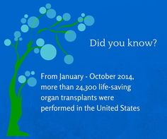 Nearly 25,000 lives saved thanks to Donors. Wow!