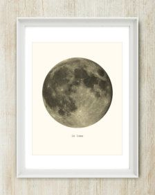 Posters in Prints & Posters - Etsy Art