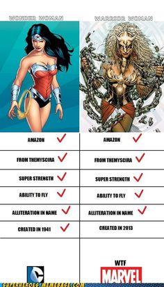 Wonder Woman - true