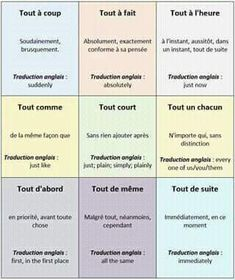 Learn French Videos Parents French Verbs Presents French Slang, Ap French, Study French, French Grammar, French Phrases, French Words, French Quotes, Cajun French, French Language Lessons