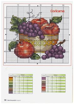 1 million+ Stunning Free Images to Use Anywhere Cross Stitch Fruit, Cross Stitch Kitchen, Cross Stitch Cards, Cross Stitch Borders, Cross Stitch Rose, Cross Stitch Baby, Cross Stitch Flowers, Counted Cross Stitch Patterns, Cross Stitch Designs