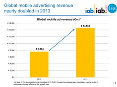 IAB+Europe+Global+mobile+advertising+2014aug_1.png 958×712 pixels