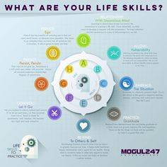 My first infographic on some of the life skills I consider important. From my perspective these life skills are equally important for both the spiritual and psychological. I would also add there … Creative Infographic, Timeline Infographic, Free Infographic, Infographic Templates, Infographics, Hexagon Vector, Psychic Readings, Life Skills, Psychology