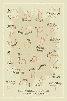 Wand incantations and their motions.