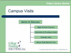 Video Library - Campus Visits